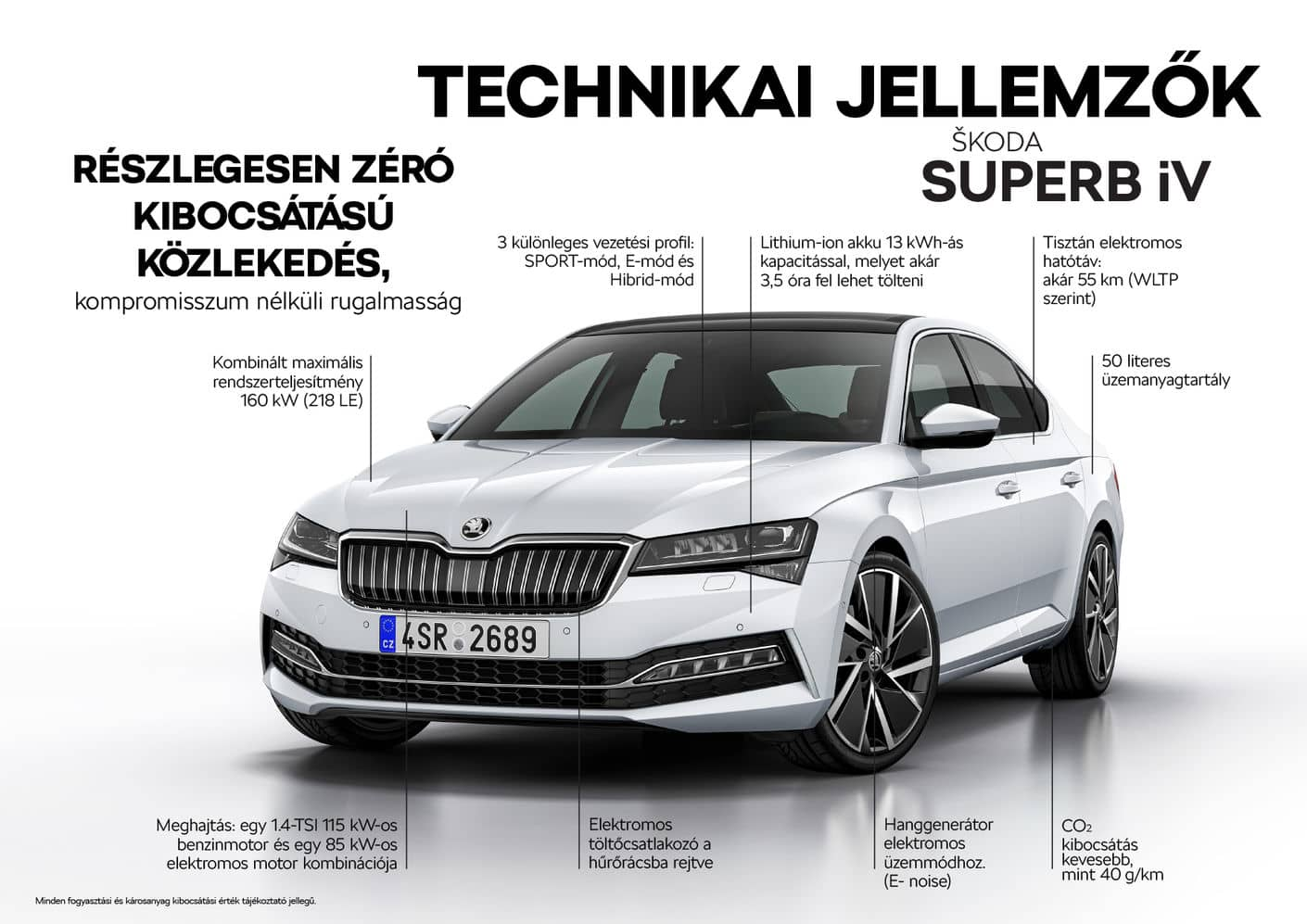 Skoda_Superb_iv_ceges_auto